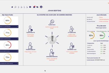 TalentBoard - Gratis ontwikkeladvies - De Gelukkige Professional
